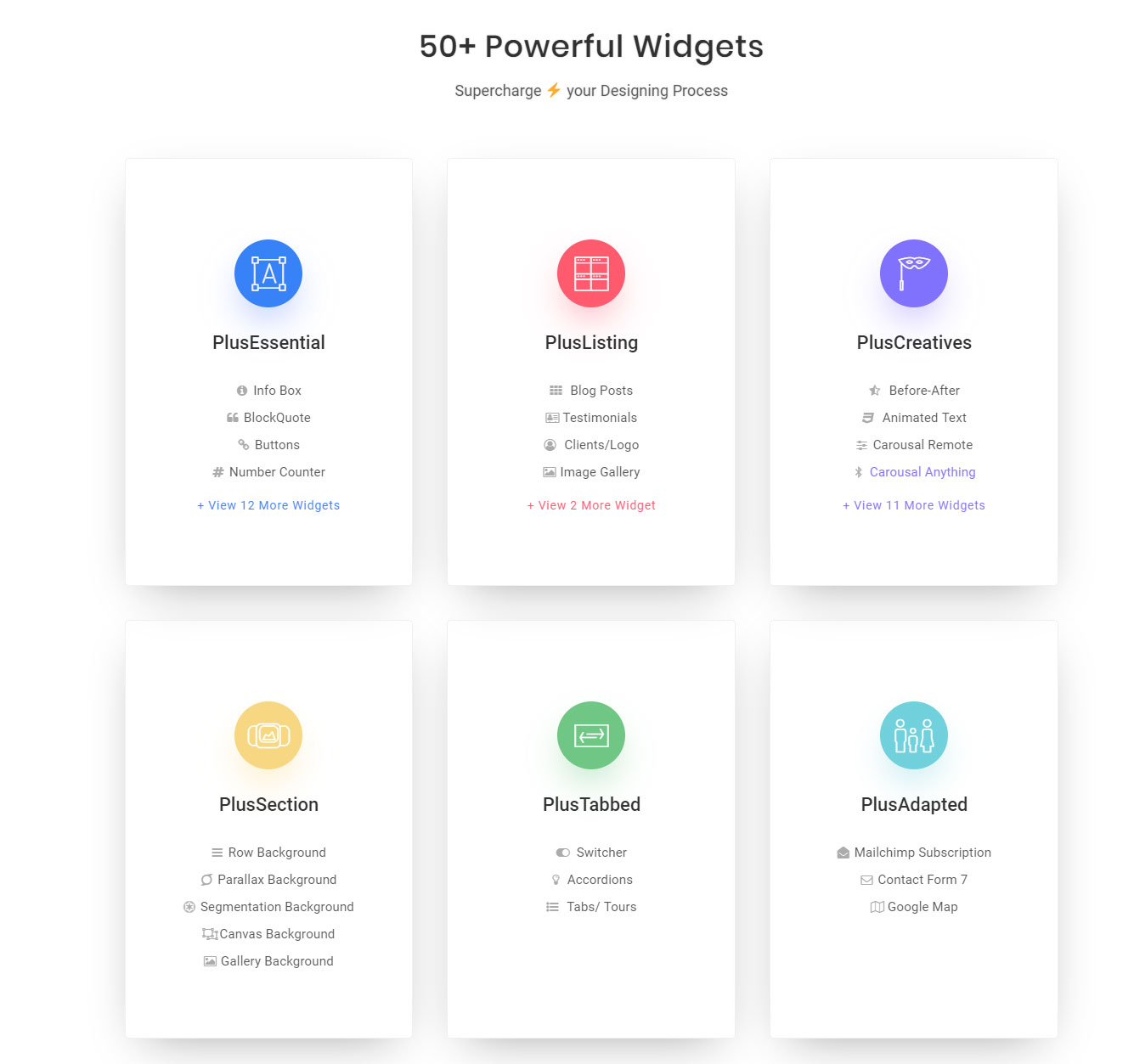 7 1 The Plus Addons for Elementor Page Builder